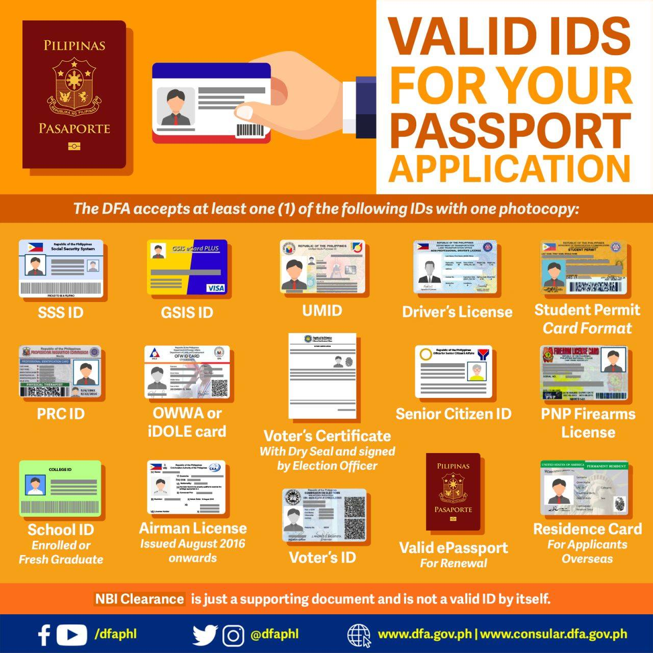 dfa accepted valid id for passport